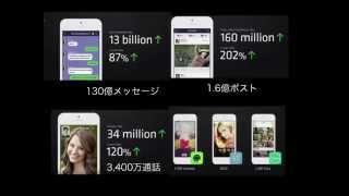 LINEプレゼンテーション資料 2014/10/09