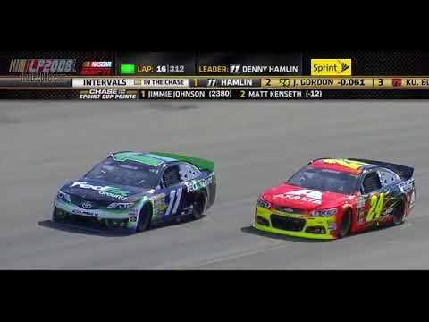 2013 Advocare 500 at Phoenix SD