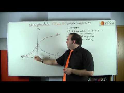 grafisches Funktionsverständnis 1