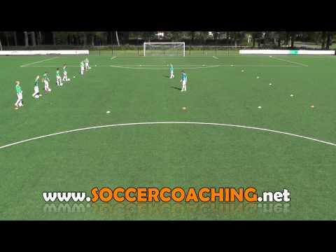 Soccer Ball Dribbling Drills Soccer Dribbling Drill 2
