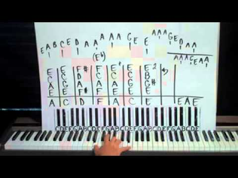 How To Play House Of The Rising Sun Piano Lesson Shawn Cheek Tutorial