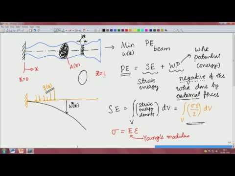 Lec32 Variational energy methods in statics; principles of minimum potential energy and virtual work