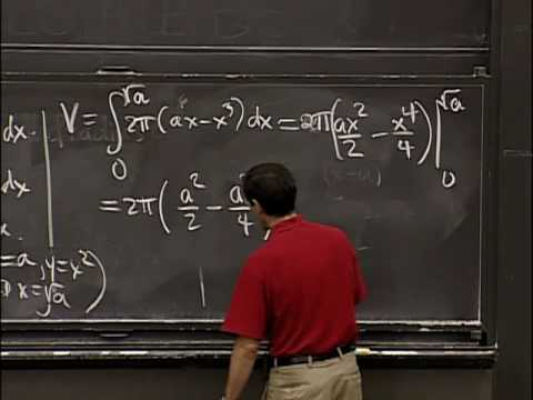 Lec 22 | MIT 18.01 Single Variable Calculus, Fall 2007