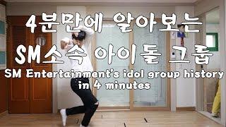 Video SM Entertainment's idol group history in 4 minutes [GoToe DANCE] MP3, 3GP, MP4, WEBM, AVI, FLV Juli 2018