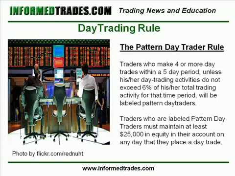161  The Pattern DayTrader Rule