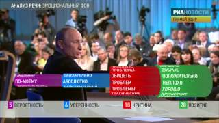 Путин о США: дурочку включили, и всё
