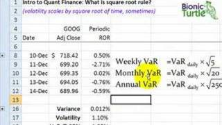 Intro to Quant Finance: Square root rule