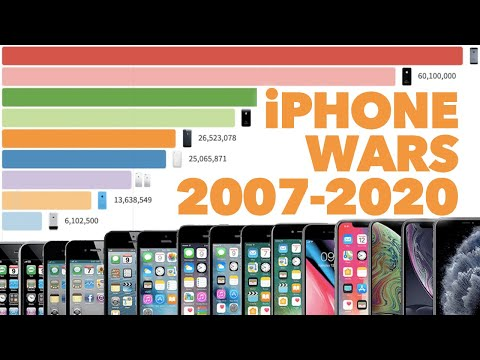 Most Popular IPhone Models 2007 2020