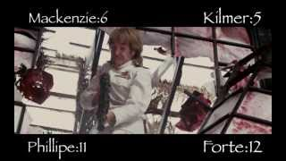 Nonton Macgruber 2010 Killcount Film Subtitle Indonesia Streaming Movie Download