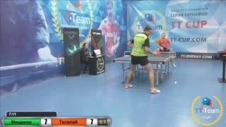 Мищенко А. vs Талалай И.