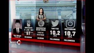 Video Adu Followers Jokowi Vs Prabowo, Efektif Gaet Milenial? - iNews Siang 11/08 MP3, 3GP, MP4, WEBM, AVI, FLV Agustus 2018