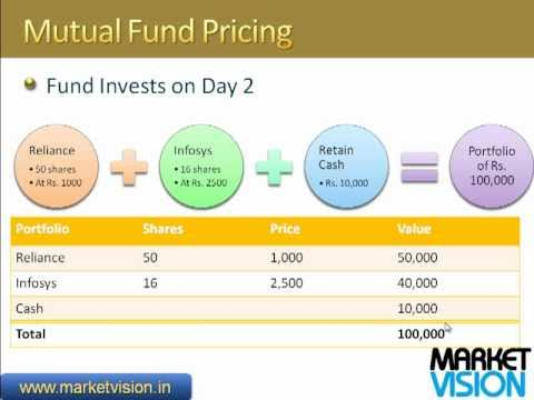 Mutual Funds: Pricing and NAVs
