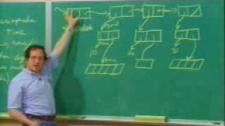 Lecture 5B | MIT 6.001 Structure And Interpretation, 1986