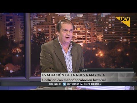 video Gobierno de Bachelet cae al 15% en la peor cifra desde el retorno a la democracia