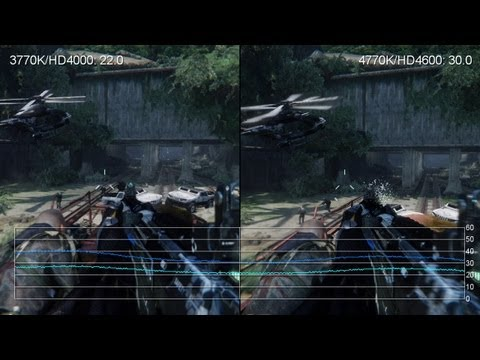 I7 - Integrated graphics put to the test between the old Core i7 3770K and its 4770K replacement with the enhanced Intel HD 4600. Here we're playing Crysis 3 (low...