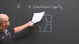 Exam 3, Problem 2 | MIT 3.091SC Introduction To Solid State Chemistry, Fall 2010