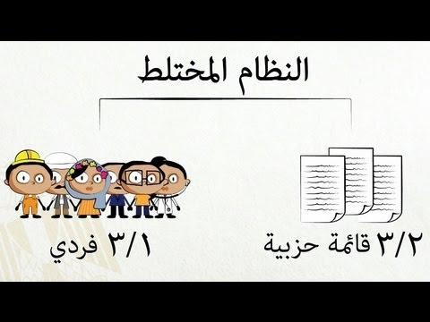 بالفيديو.. شرح النظام الانتخابي الجديد
