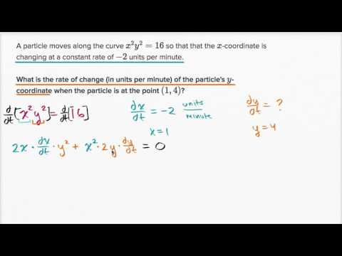 Motion Along A Curve Finding Rate Of Change Video Khan