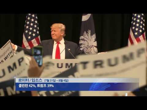 힐러리, 주요 6개 여론조사 우위 8.8.16 KBS America News