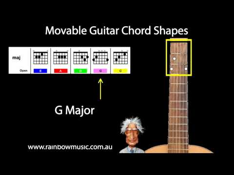 Movable Guitar Chords – How Chords move up-down the Guitar Neck