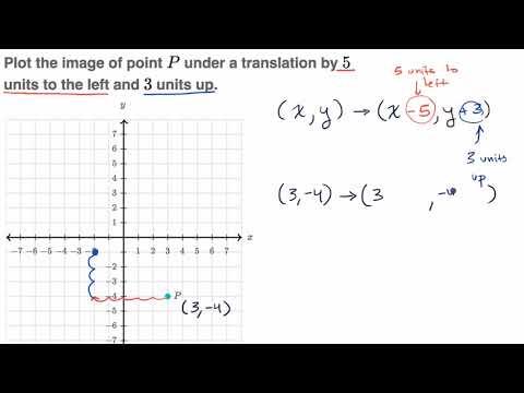 Translating Points Video Translations Khan Academy