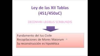 Umh1191sp 2013-14 UD1 Lec 1.2 Sistema De Fuentes I