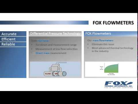 Introduction to FOX Thermal Instruments' Products