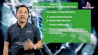Chapter 2 - Sexual Reproduction in flowering Plant