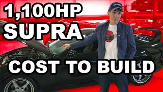 Iain did a solid by not mentioning the collar pop. Have it it in the comments. I've got a fair amount of money invested in the car, and projects take a lot l...