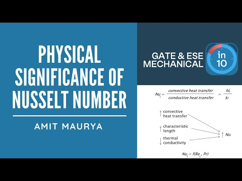 Physical Significance of Nusselt Number | Crack GATE & ESE Mechanical (ME) | Amit Maurya