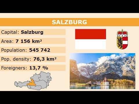 States of Austria