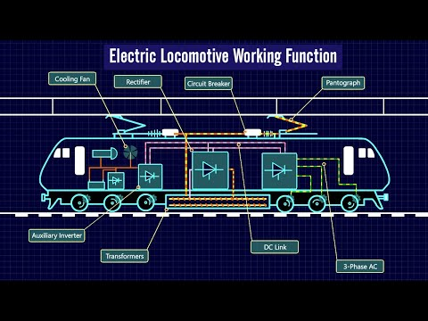 How Does Electric Locomotive Work? | WAP7 Working Function | Electric Locomotive Working function
