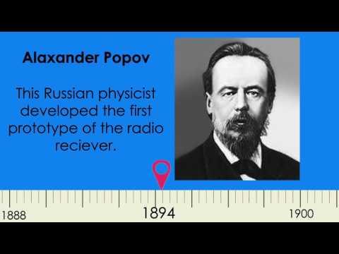 Evolution of Electronics and Communication | Timeline