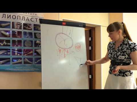 Хирургическое пародонтологическое лечение. Базовый курс. Часть 4