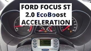 ST 2.0 EcoBoost 250 KM
