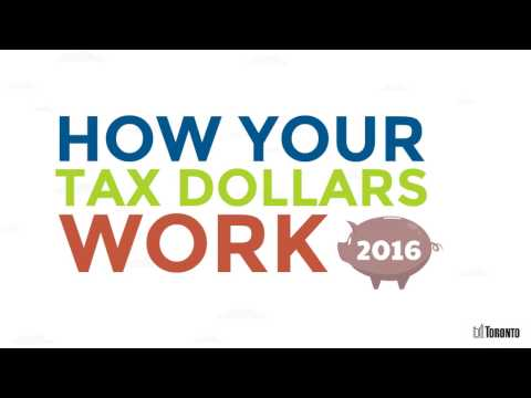 How Your Tax Dollars Work Video
