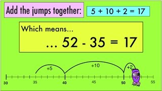 The Number Crunchers explain how to use the number jumping method for subtraction.