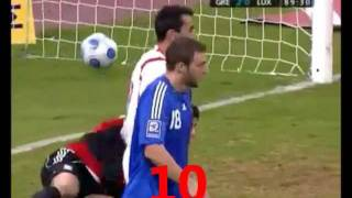Funniest Suscide Goals Top 10