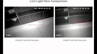 Видео. Обзор аналоговых видеокамер Dahua