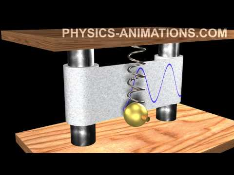 oscillation - Harmonic oscillation. An oscillating pendulum leaves a trace in the form of a sinusoid. http://physics-animations.com/