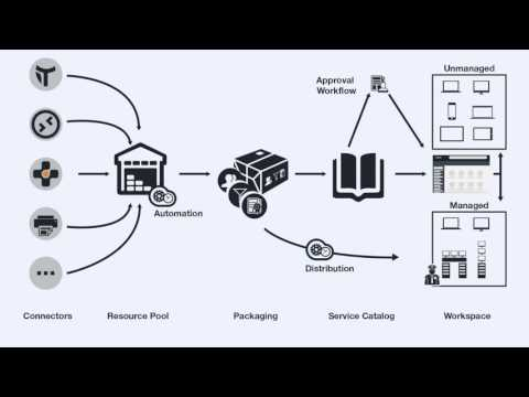 Liquit Technical Demo Video