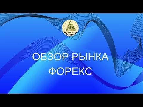 Обзор рынка форекс 16.04.2018 - DomaVideo.Ru