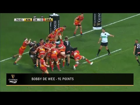 Guinness PRO14: Fantasy Rugby Season Review