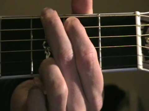 Beginner Guitar – Basic Major/Minor Chords