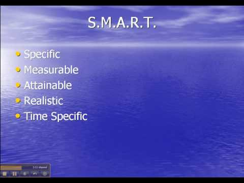SMART Goal Setting Method