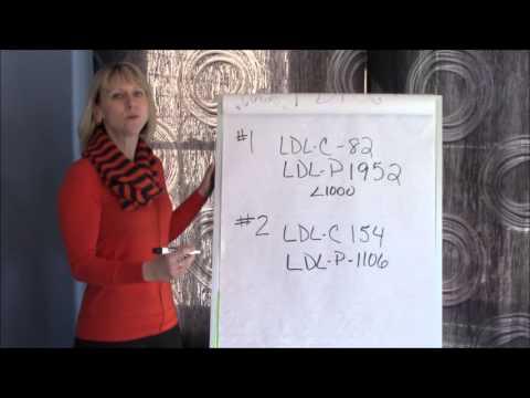 Interpreting NMR Lipid Data