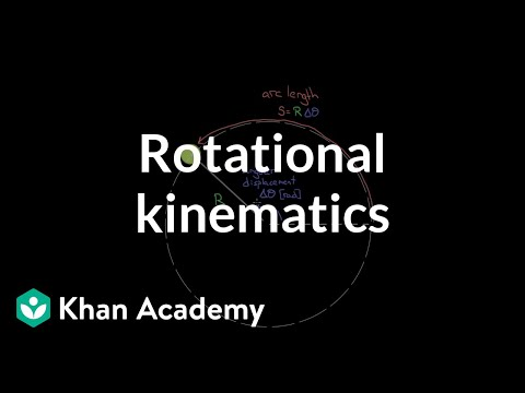 Rotational Kinematic Formulas Video Khan Academy