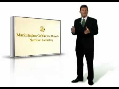 Herbalife Business Opportunity – Work from Home   424HrFitness.com