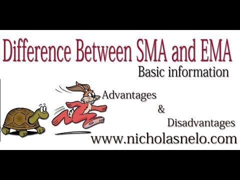 Difference Between SMA & EMA : -Advantages & Disadvantages