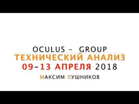 Технический обзор рынка Форекс на неделю: 09-13 апреля 2018 от Максима Лушникова   ОСULUS - Grоuр - DomaVideo.Ru